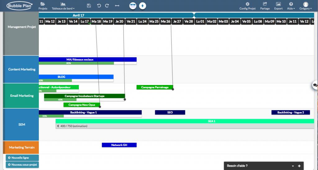 Planification visuelle - clé de gestion de projet