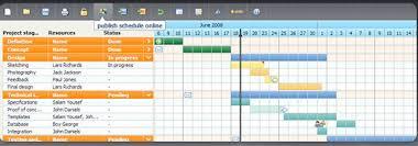 Planifier efficacement avec un logiciel adapté