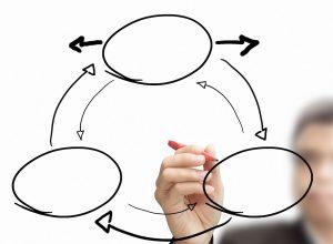 Tracer un Gantt sous Bubble Plan