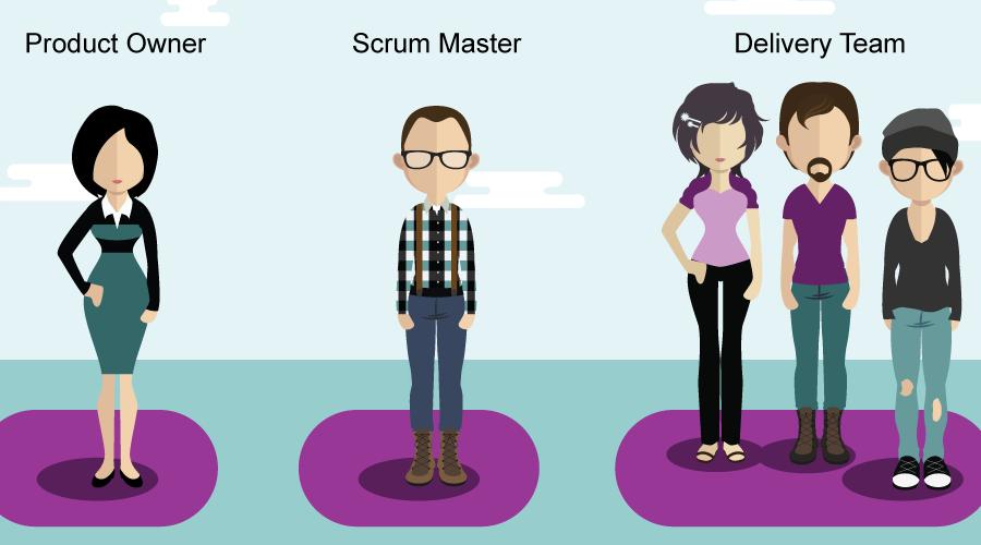 L'équipe Scrum pour la gestion de projet