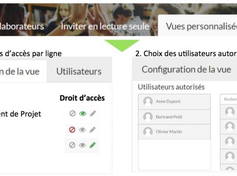 L'interface de personnalisation des vues pour les plannings projet
