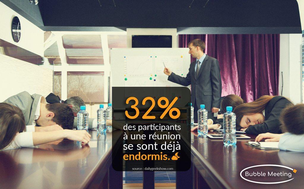 Bien gérer les réunions est un atout essentiel pour l'engagement des équipes