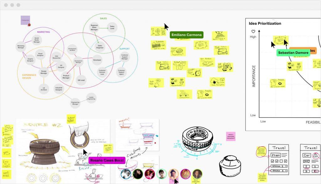 Les différentes possibilités des frameworks Mural.co