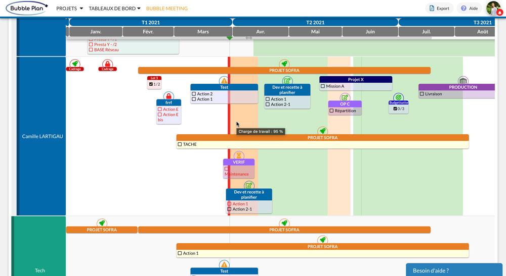 planning des intervenants gestion de la charge avancee